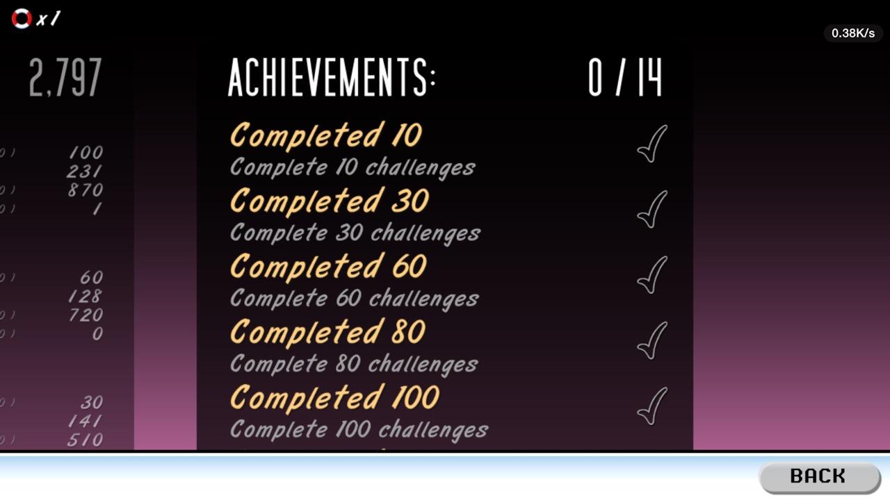 Список достижений