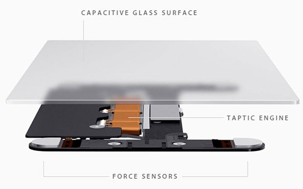 Force Touch в iPhone 6s