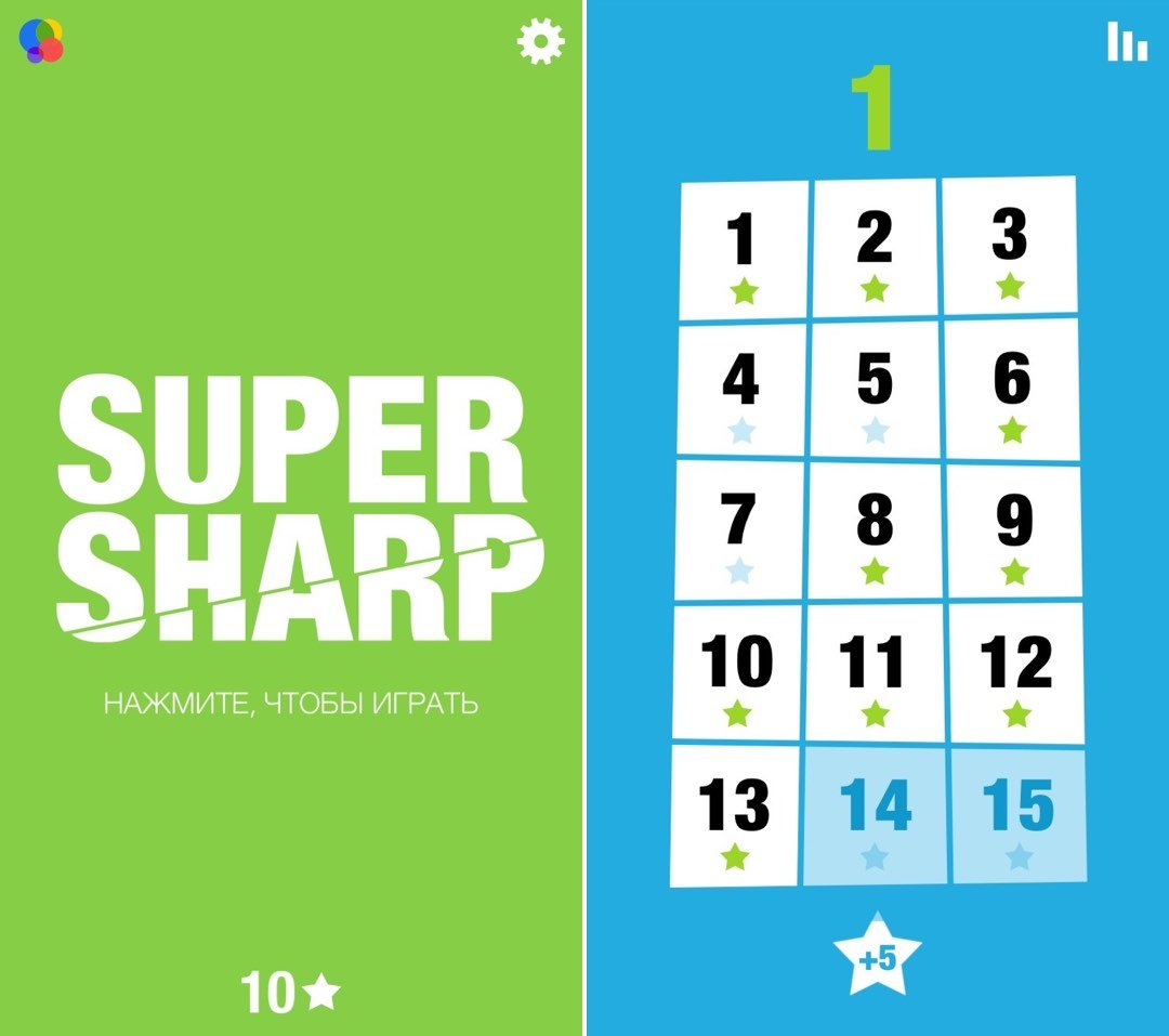 Super Sharp