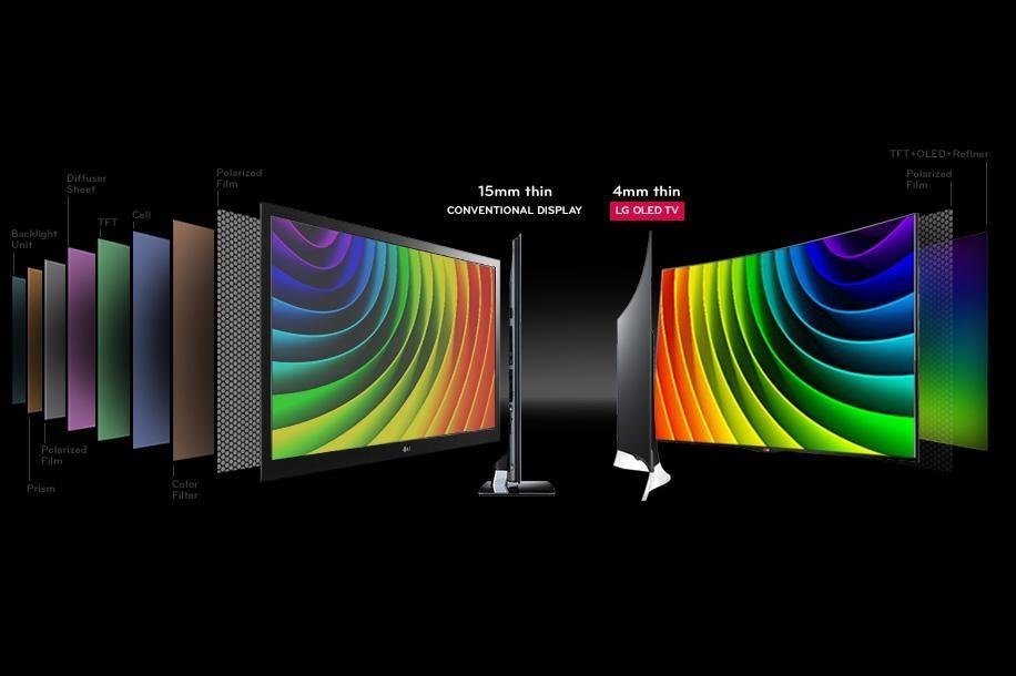 Промо-материал для сравнения OLED с обычным дисплеем