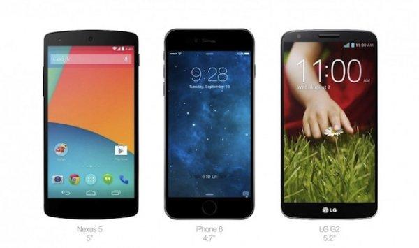 Размеры iPhone 6 в сравнении с конкурентами на Android