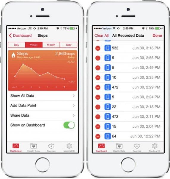 Приложение Health в iOS 8 beta 3 поддерживает сопроцессор М7