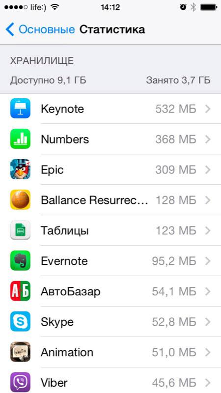 Меню Хранилище в настройках iPhone