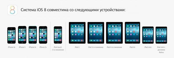 Список совеместимых с iOS 8 устрройств