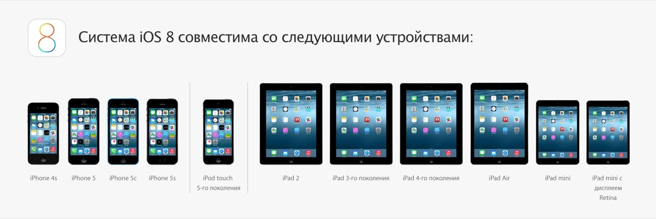 Список устройств совместимых с iOS 8
