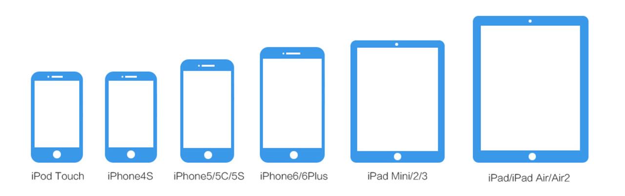 Список совместимых с Pangu8 устройство iOS