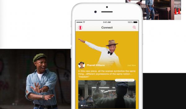 Итоги WWDC'15. Apple Music
