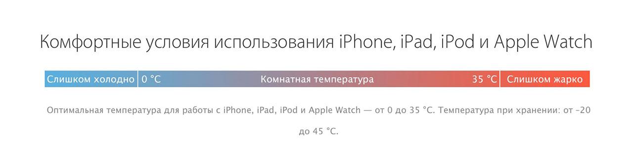 Условия эксплуатации iPhone и iPad