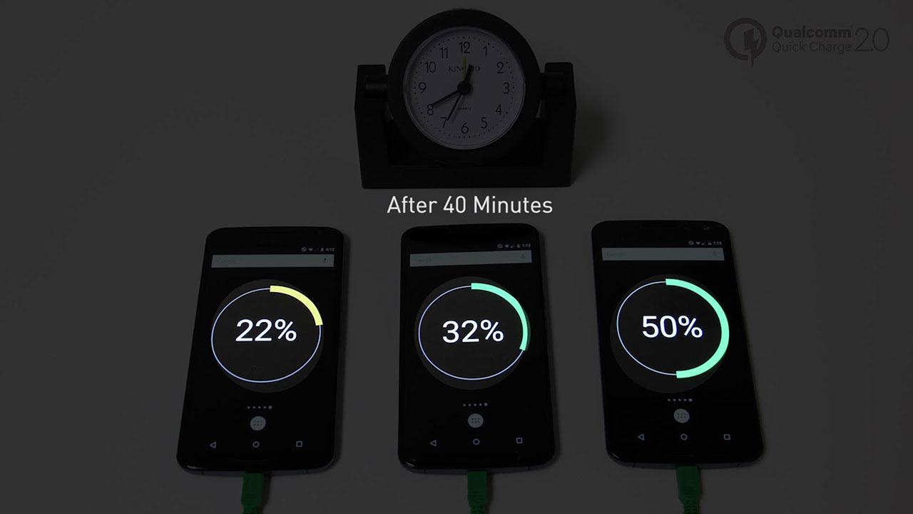 Технология быстрой зарядки на Android