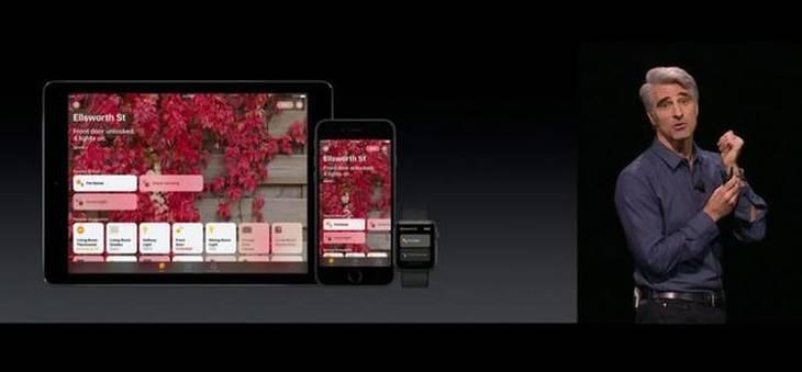 Apple Home на всех iOS устройствах